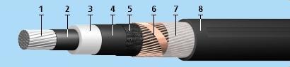 АПвПуг-10 1х240/50
