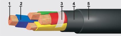 кабель ППГнг-HF