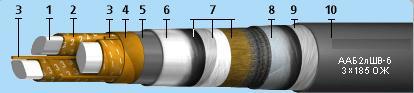 кабель ААБ2ЛШВ-10