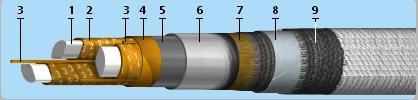кабель АСБ-1