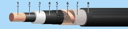 кабель АПВПГ